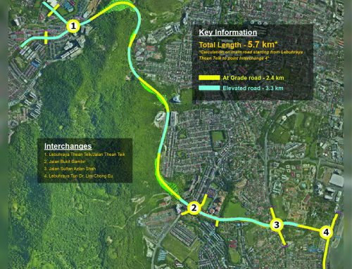 Phase 1 – Proposed Major Road Project and Third Link in Penang (Package 2)